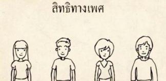 สิทธิทางเพศ