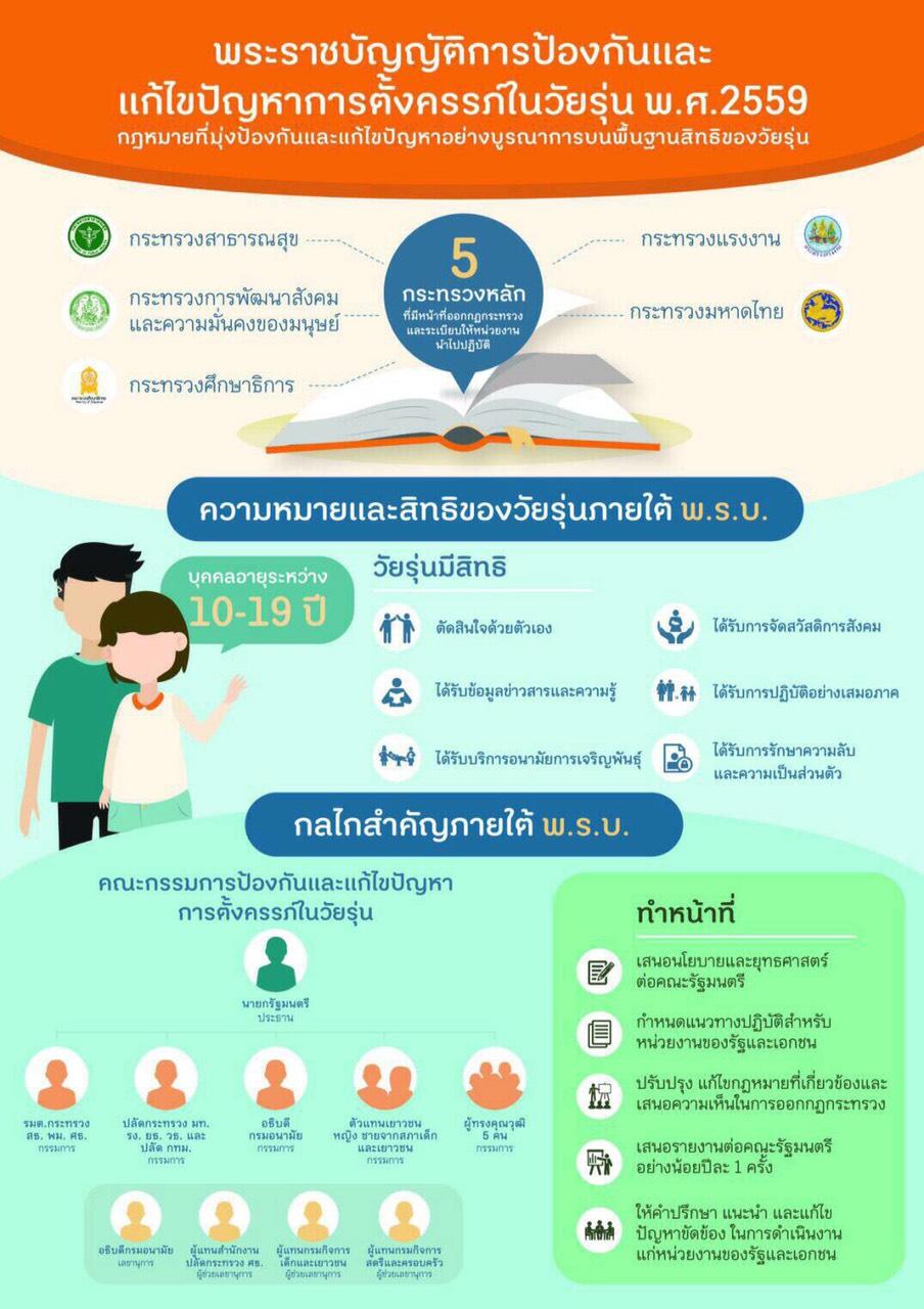info_teenage_pregnancy02